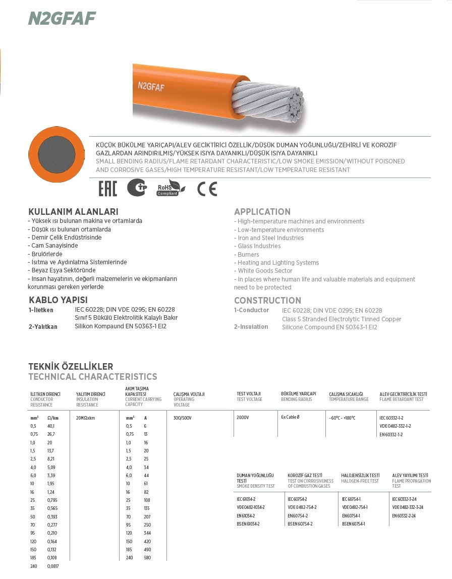 Rn Kablo Submersible Winding Wire Cable Manufacturer